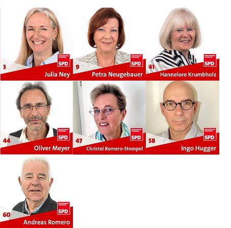 Kreistagsliste Kandidaten