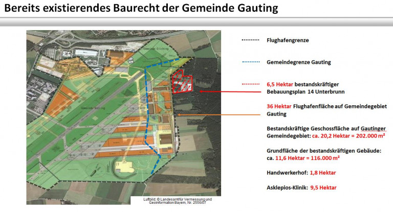 Gauting Gewerbeflächen mit Baurecht 2020