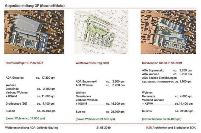 Gauting AOA Vergleich der Planungen